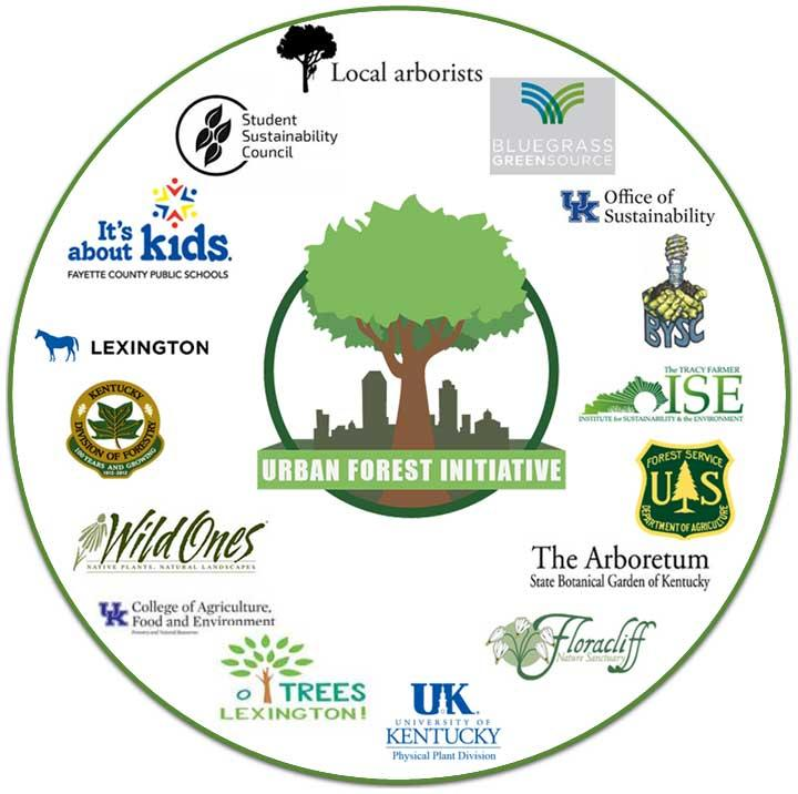 Urban Forest Initiative Partners
